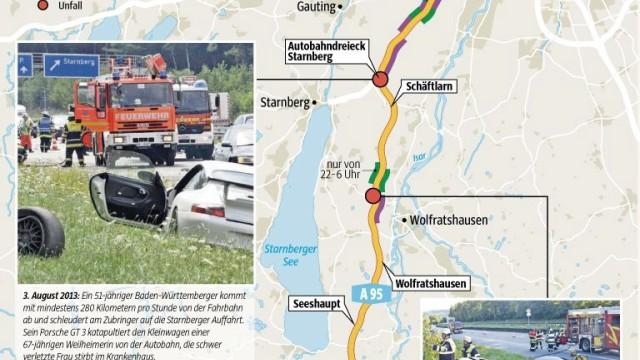 A 95 Autobahn A 95