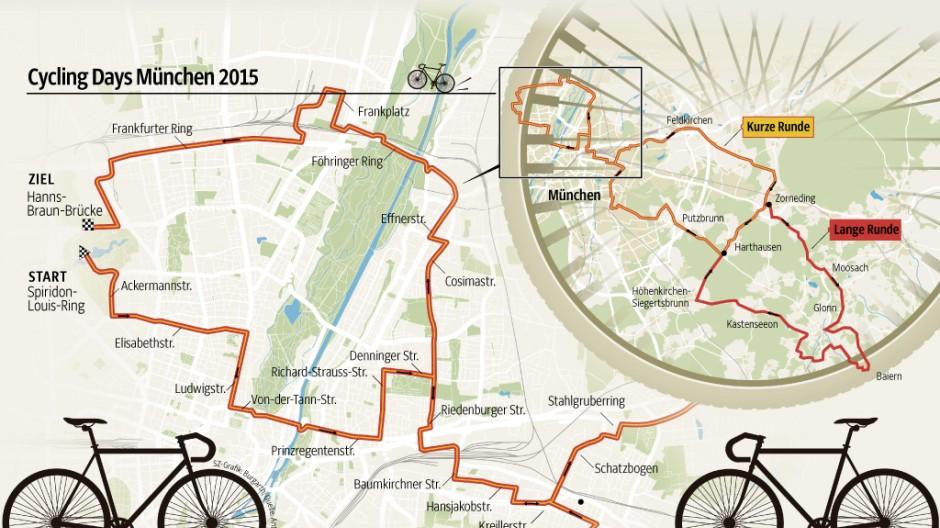 Verkehr Radfahren in München