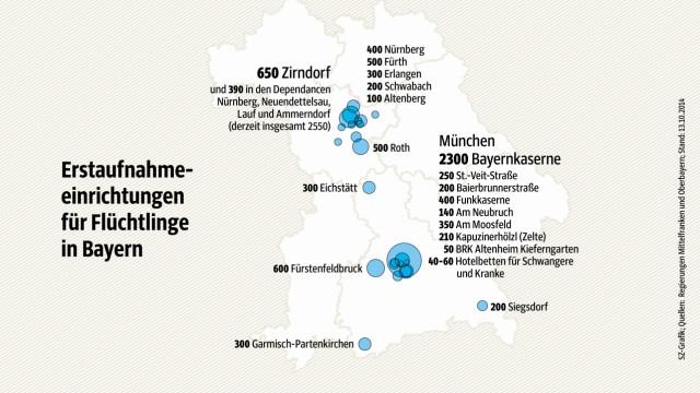 Flüchtlinge in Bayern Notunterkünfte für Flüchtlinge in Bayern