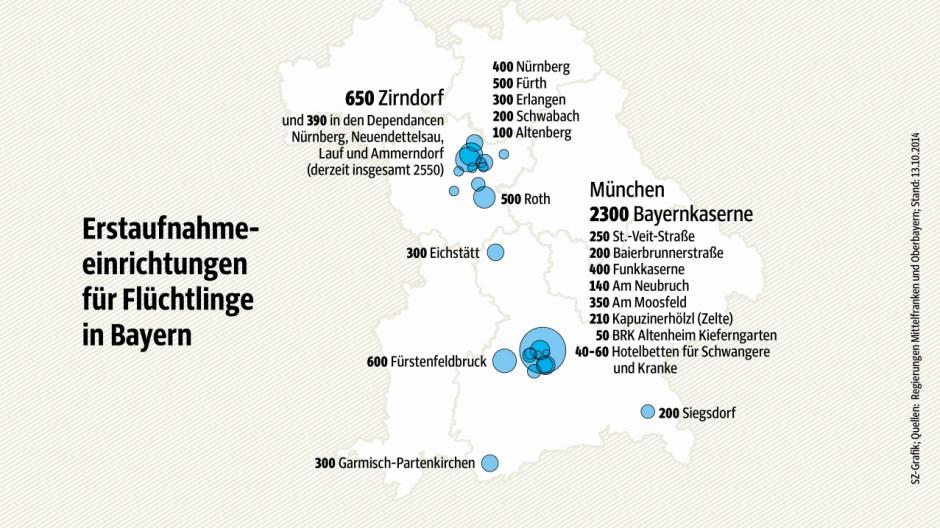 Notunterkünfte für Flüchtlinge in Bayern