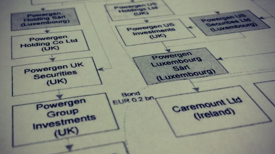 Luxemburg-Leaks Internationale Kooperation