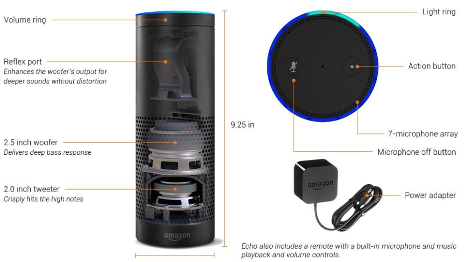 """Amazon """"Echo"""""""