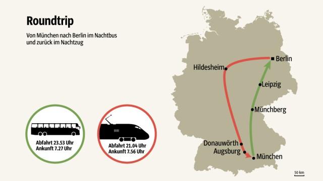 Fernbus Fernbus und Bahn im Vergleich