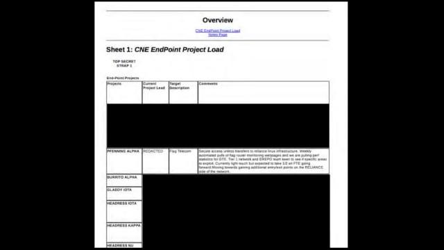 Snowden-Dokumente im Original