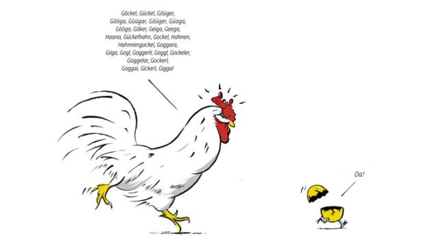 Dialekt Dialekte in Bayern