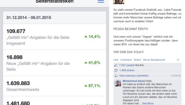 Pegida Facebook Reichweite