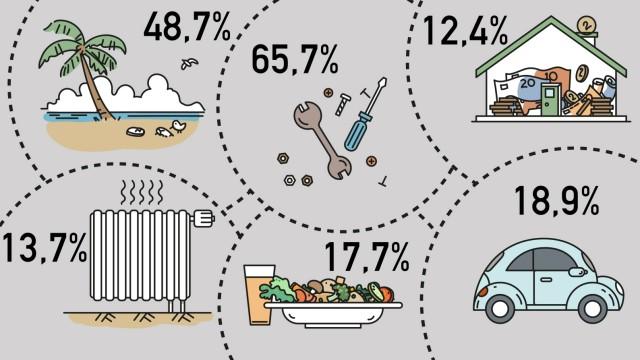 Armutsstatistik