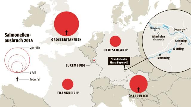 Salmonellen Bayern-Ei Niederbayern