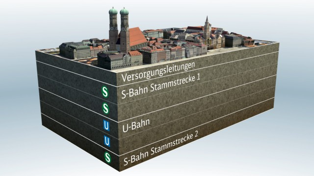 Zweite Stammstrecke S-Bahn München