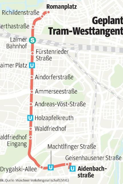 Trambahn in München Trambahn-Westtangente