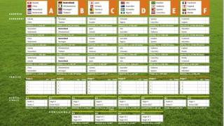 Frauenfußball-WM Spielplan Frauenfußball WM 2015
