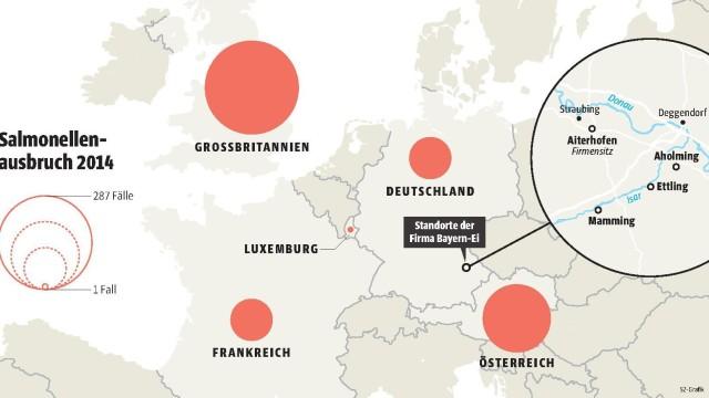 Bayern-Ei Salmonellen-Skandal