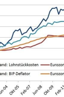Griechenland am Abgrund Wirtschaftskrise