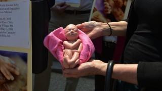 Frauenrechte und Gleichberechtigung Abtreibung in den USA