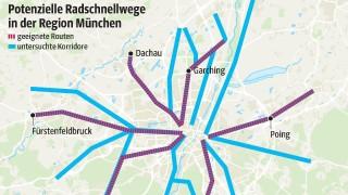 360° Problemstraßen in München Radschnellwege auf dem Prüfstand