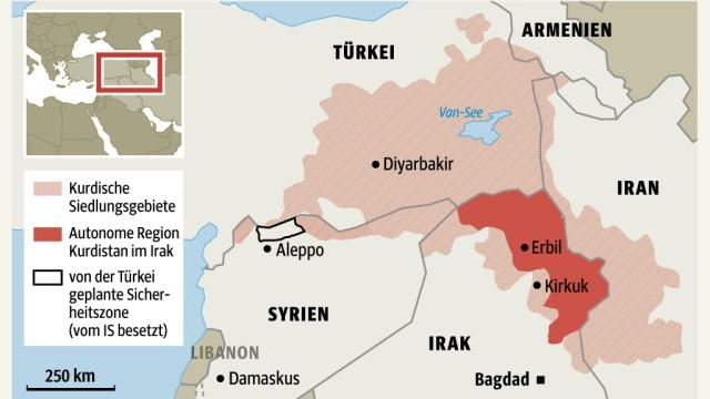 Kurden Irak, Syrien, Türkei