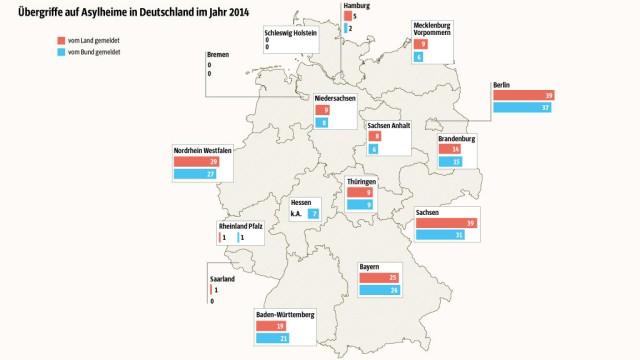 Süddeutsche Zeitung Politik Gewalt gegen Asylbewerber