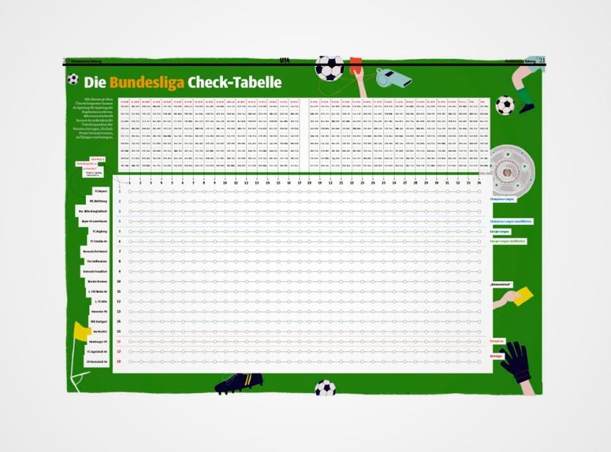 Spielplan Der Saison 201516 Die Bundesliga Check Tabelle Sport