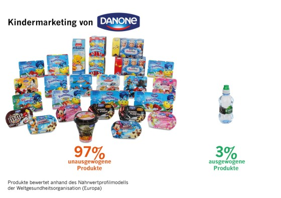 www.fruchtzwerge.de legoland
