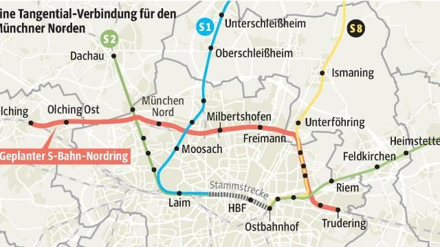 S Bahn Nordring Gegen Den Verkehrskollaps Dachau