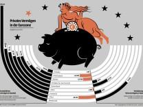Geldvermögen in der Eurozone