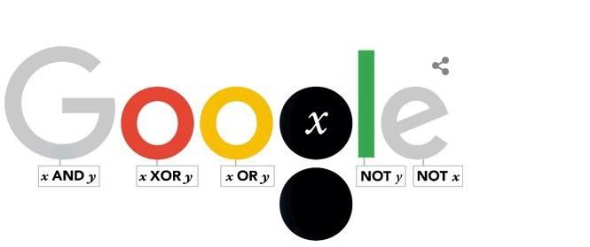 Unnützes Google-Doodle-Wissen George Boole