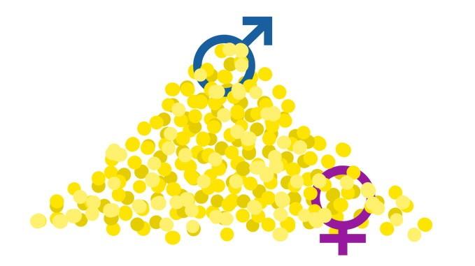 jetzt.de gender pay gap