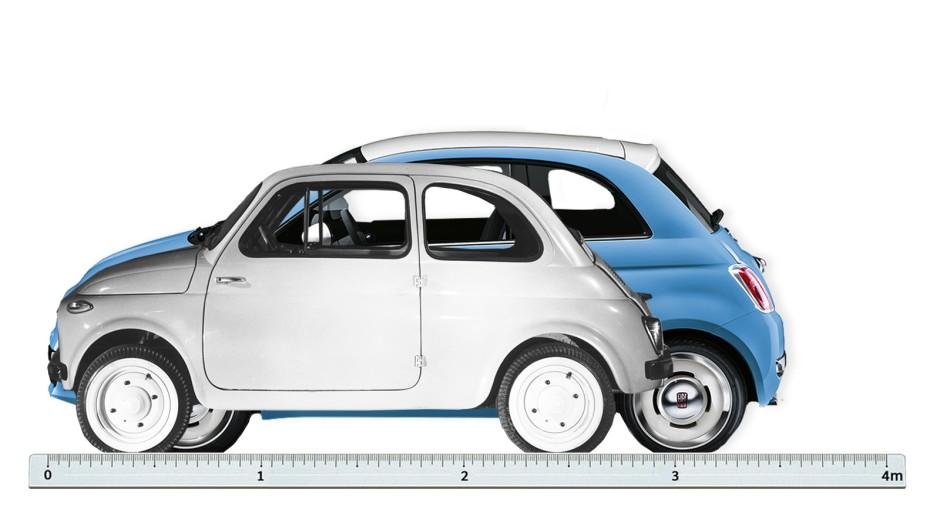Auto Maße Autos werden länger