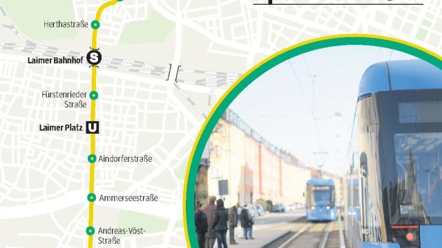 Süddeutsche Zeitung München Straßenbahn-Projekt