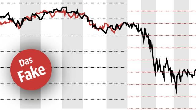 Börsen Manipulierte Kurscharts
