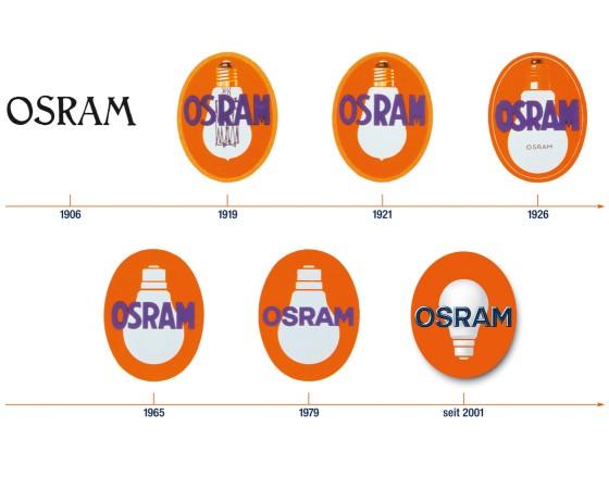 100 Jahre OSRAM