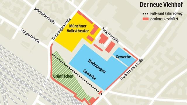 Ludwigsvorstadt Ludwigsvorstadt/Isarvorstadt