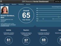Social Dashboard Software IBM