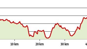 MVV Fahrradtour Radltour Leser Tour 4 Poi digitale Ausgabe