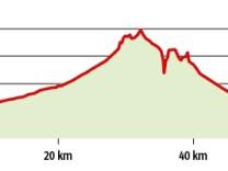 MVV Fahrradtour Radltour Leser Tour 6 Poi digitale Ausgabe