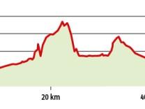 MVV Fahrradtour Radltour Leser Tour 7 Poi digitale Ausgabe