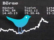 Twitter, Dax, SZ-Graphik mit Reuters