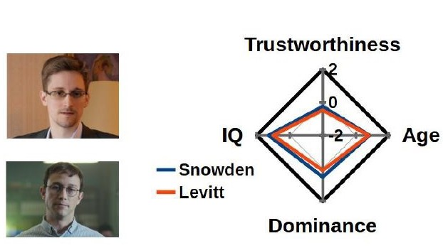 Künstliche Intelligenz Künstliche Intelligenz
