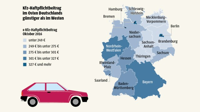 Was Beim Wechsel Der Kfz Versicherung Zu Beachten Ist Auto Mobil