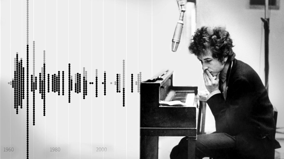 Literaturnobelpreis Literaturnobelpreis für Bob Dylan