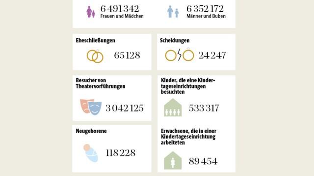 Bayern Biga für Jahresbuch
