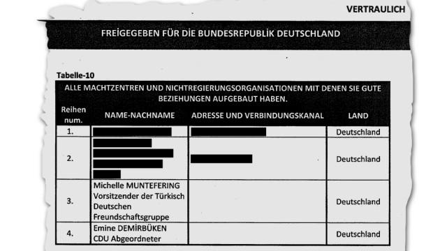 Spionage MİT-Spionage in Deutschland
