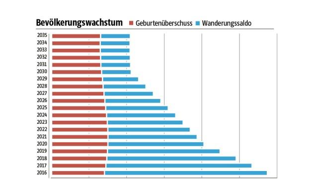 Süddeutsche Zeitung München Es wird eng