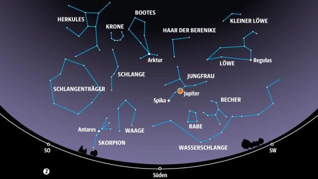 Sternenhimmel Süd