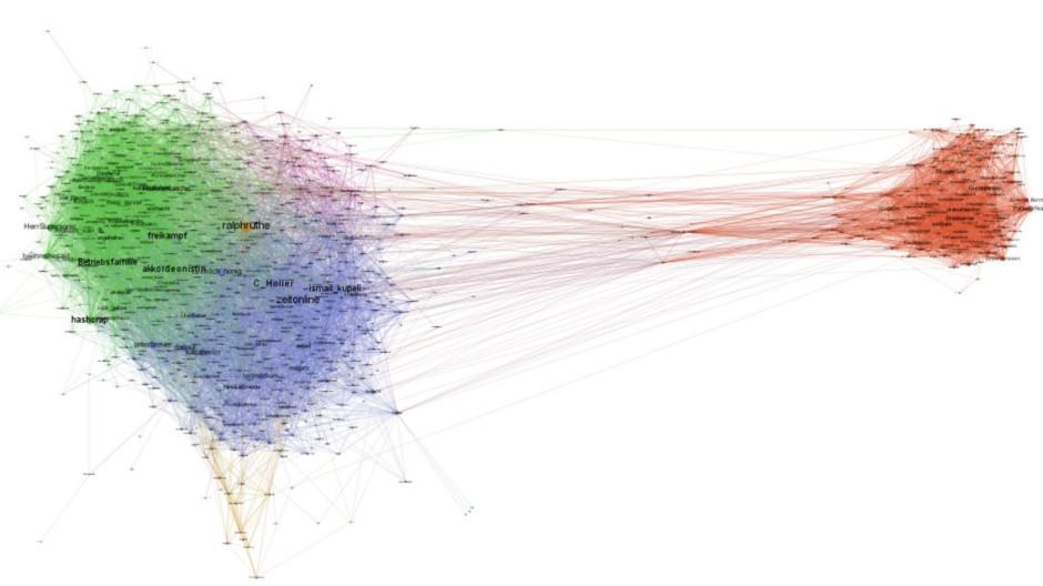 Sifftwitter-Grafik 1