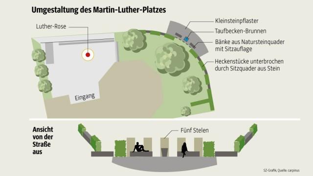 Grafik Martin Luther Platz