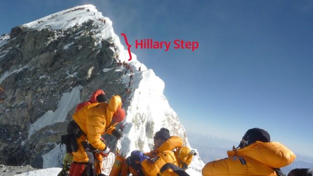 Mount Everest Bergtour auf den Mount Everest