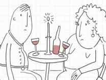 jetzt Restaurantpaar