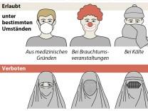 Verbotene Gesichtsverhüllung; Burka