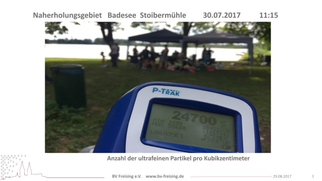 Gesundheit in München Gesundheit